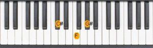 piyanoda-do-diyez-majör-akoru-basmak