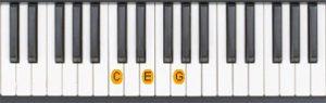 piyanoda-do-majör-akoru-nasıl-basılır