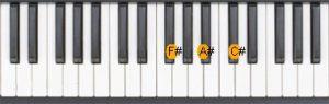 piyanoda-fa-diyez-majör-akoru-basmak