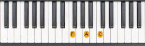 piyanoda-fa-majör-akoru-basmak
