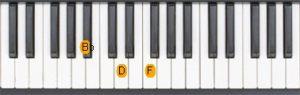 piyanoda-la-diyez-majör-akoru-basmak