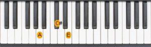 piyanoda-la-majör-akoru-basmak