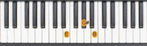 piyanoda-mi-majör-akoru-basmak