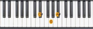 piyanoda-re-diyez-majör-akor-basmak
