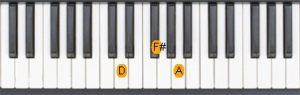 piyanoda-re-majör-akoru-basmak