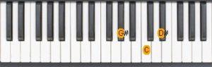 piyanoda-sol-diyez-majör-akoru-basmak